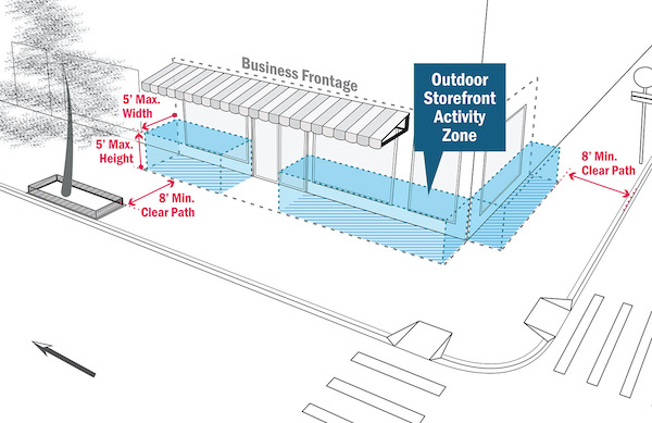 Open Storefronts Extended