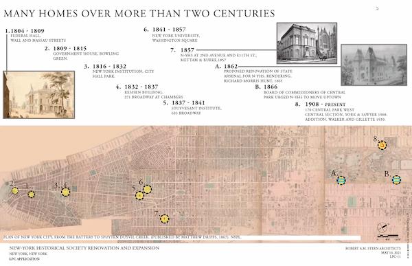 NY Historical Society locations