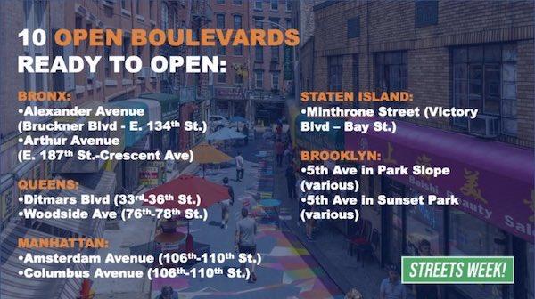 Open Boulevards